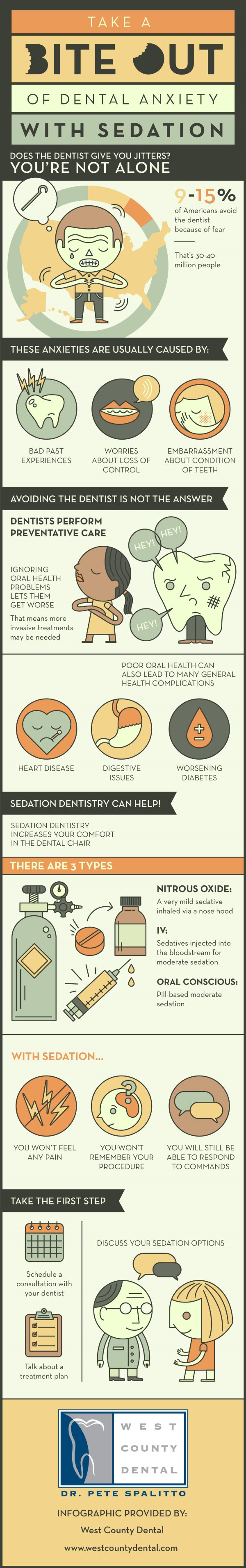 Dental Anxiety with Sedation [INFOGRAPHIC]